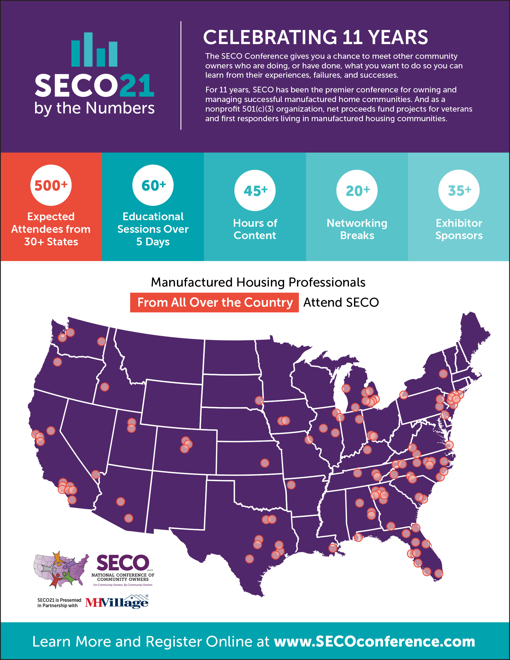 Infographic of SECO21 attendee data